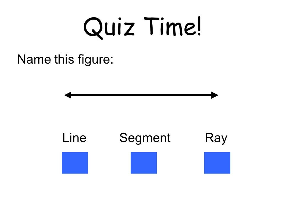 Quiz Time! Name this figure: Line Segment Ray