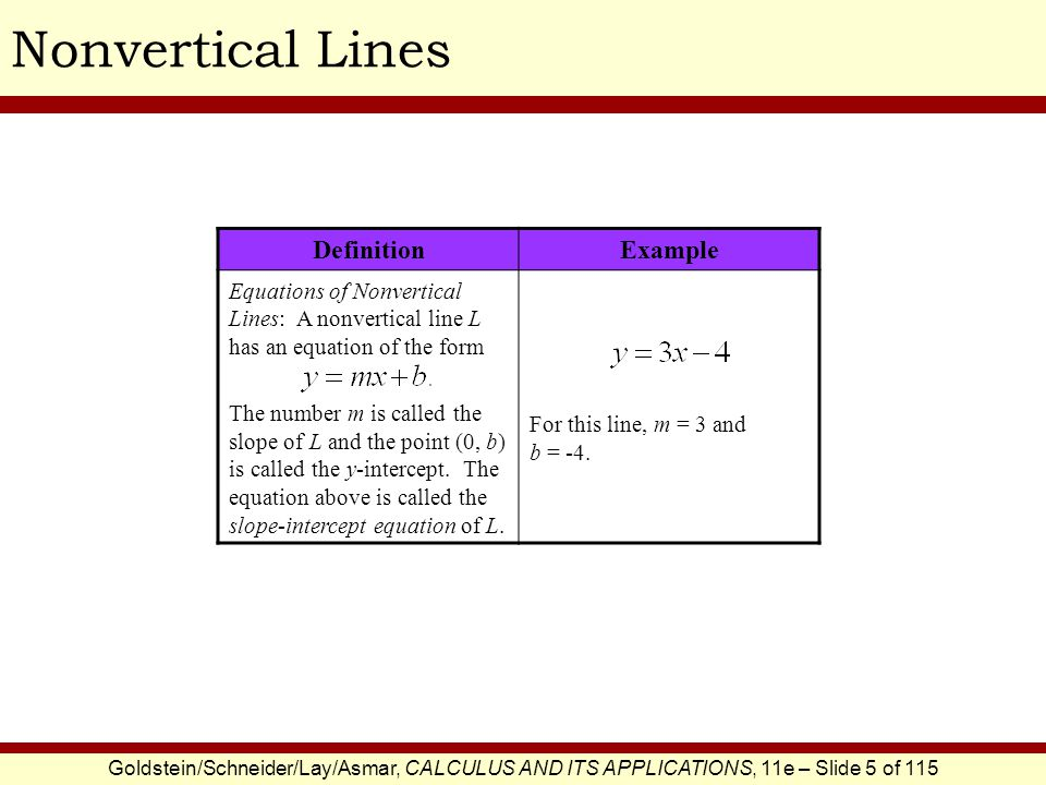 Nonvertical Lines Definition Example