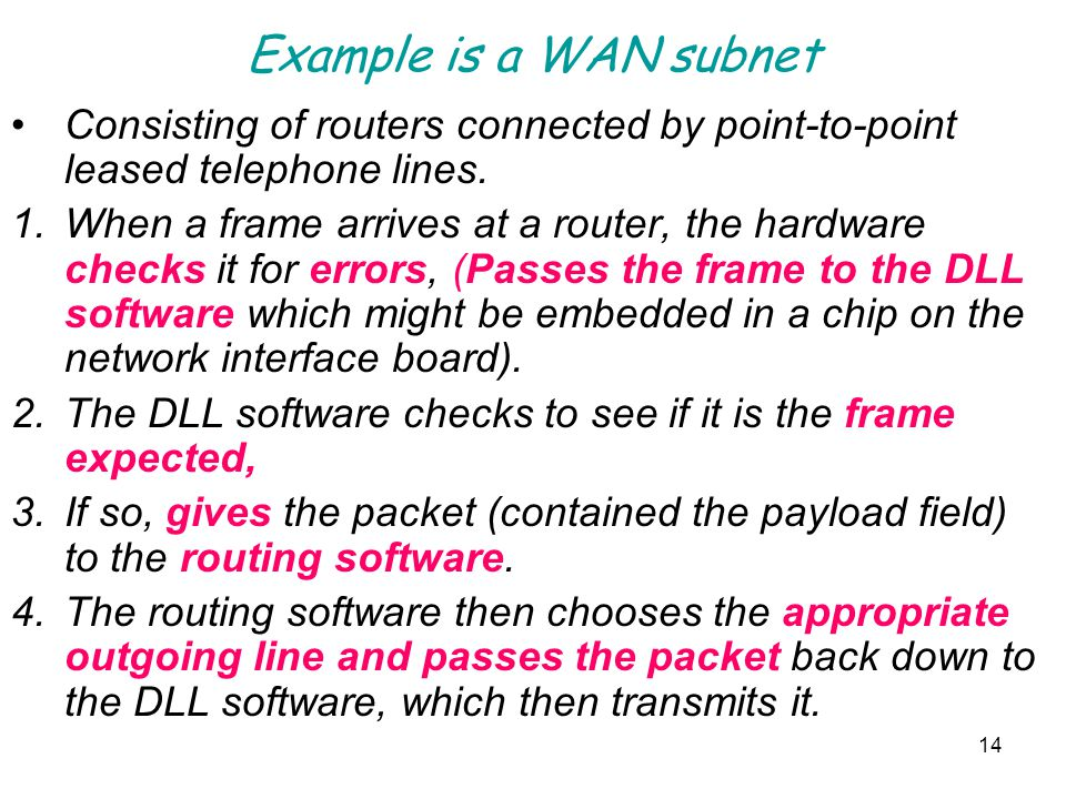 Example is a WAN subnet Consisting of routers connected by point-to-point leased telephone lines.