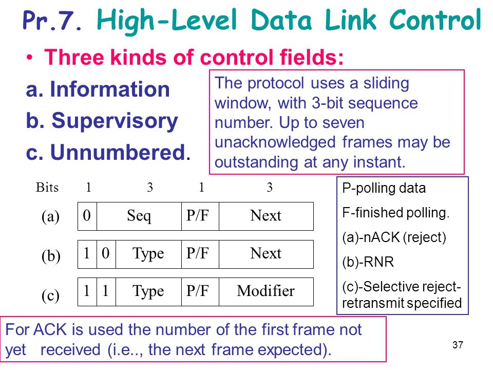 Pr.7. High-Level Data Link Control