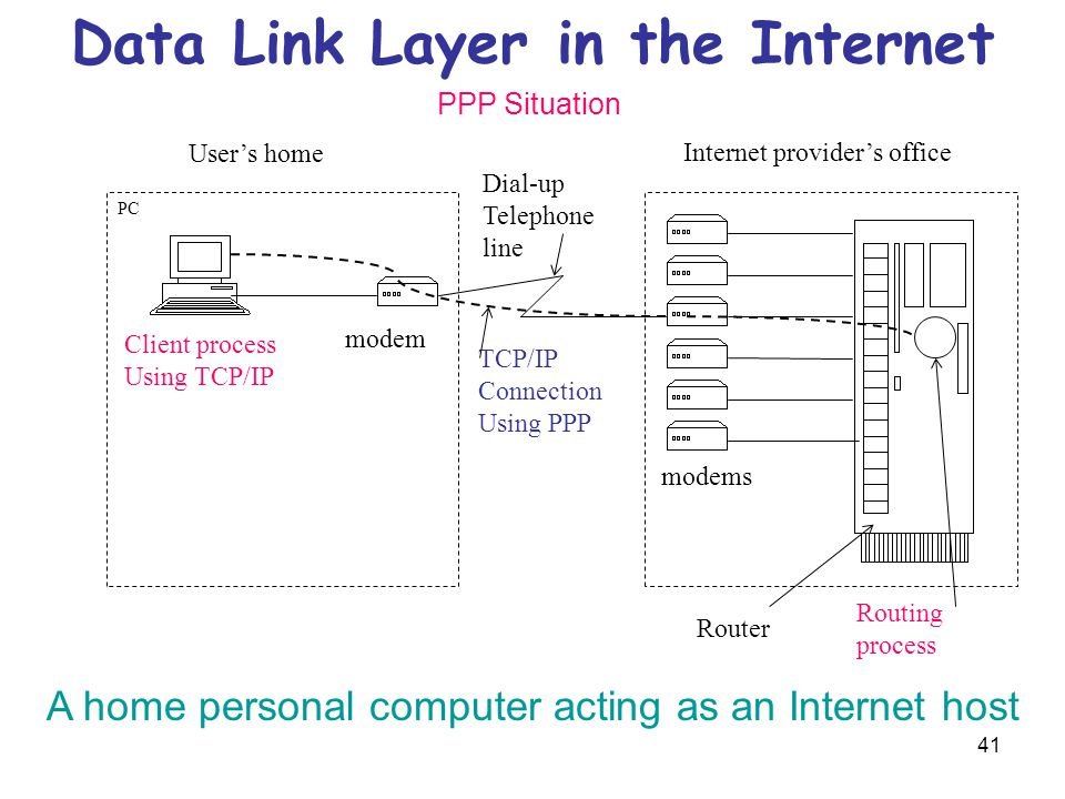 Data Link Layer in the Internet