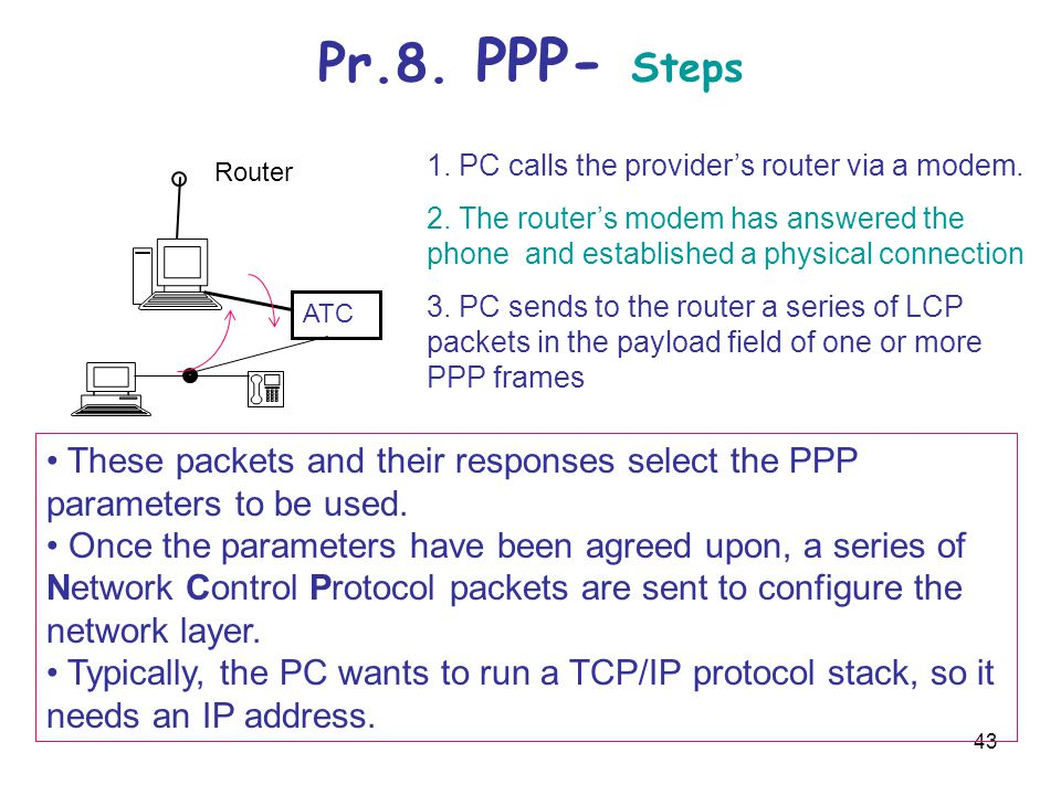 Pr.8. PPP- Steps 1. PC calls the provider's router via a modem. Router.
