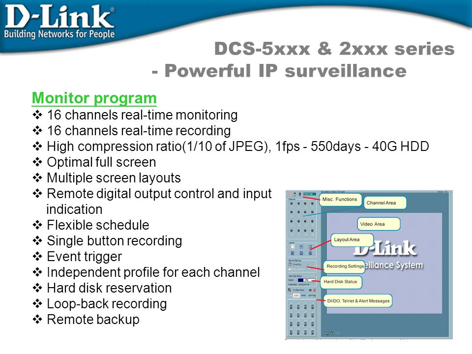 - Powerful IP surveillance