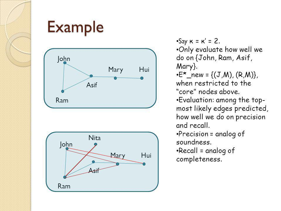 Example Say κ = κ' = 2. Only evaluate how well we do on {John, Ram, Asif, Mary}.