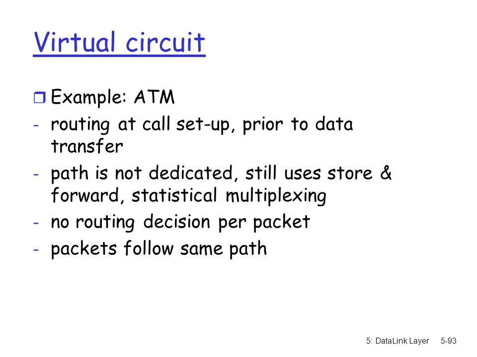 Virtual circuit Example: ATM
