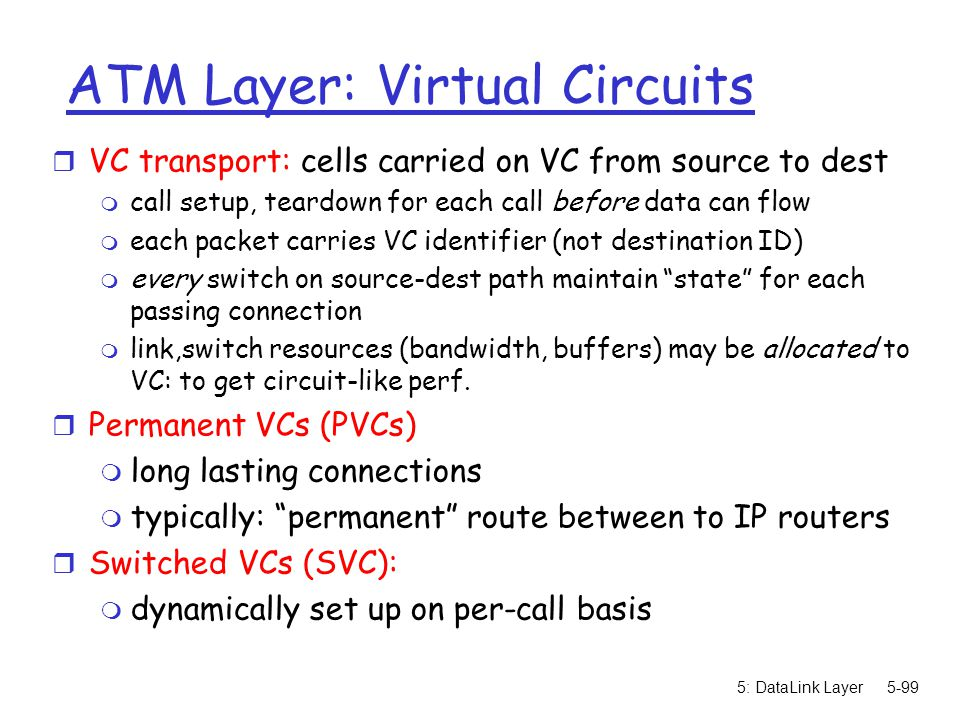ATM Layer: Virtual Circuits