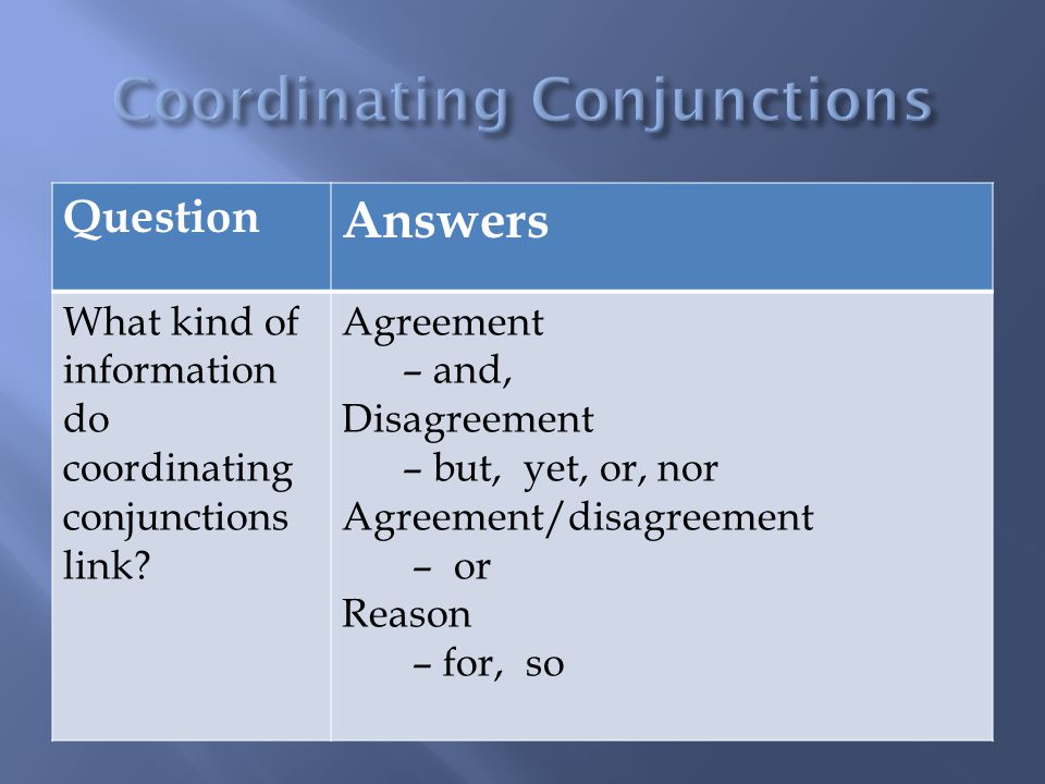 Conjunctions Esl Mrs Nabulsi Ppt Download