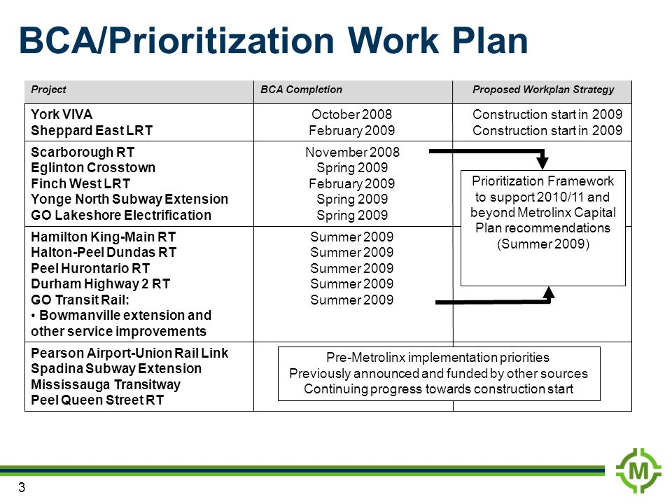 BCA/Prioritization Work Plan
