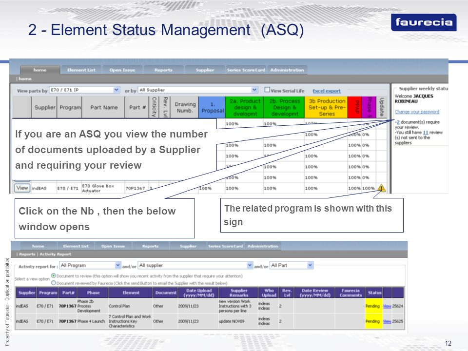 2 - Element Status Management (ASQ)