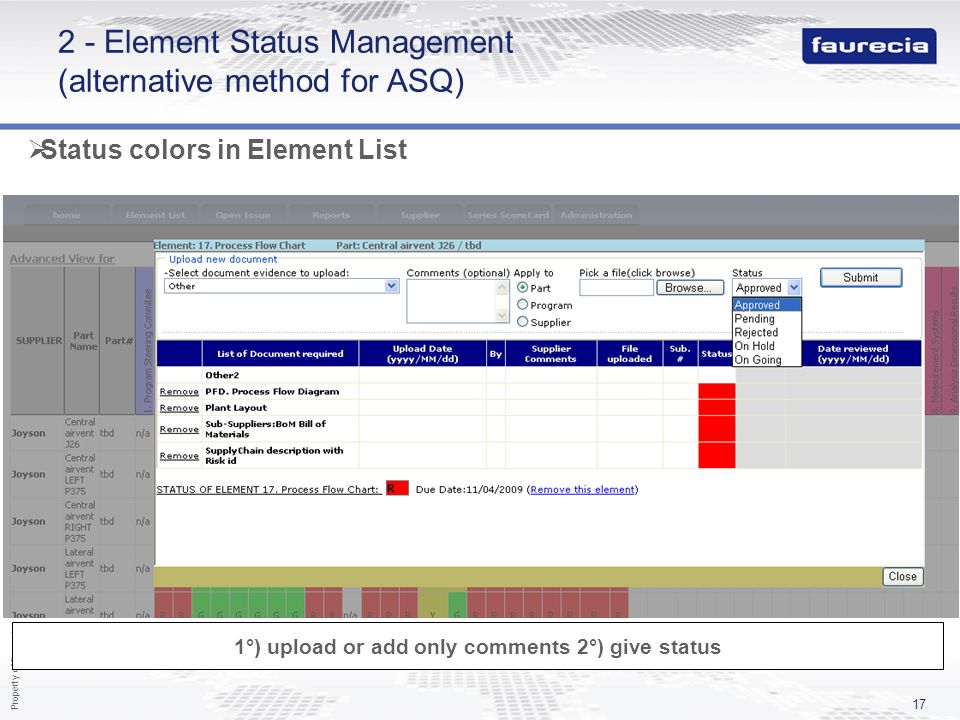 2 - Element Status Management (alternative method for ASQ)