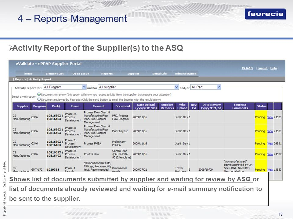4 – Reports Management Activity Report of the Supplier(s) to the ASQ