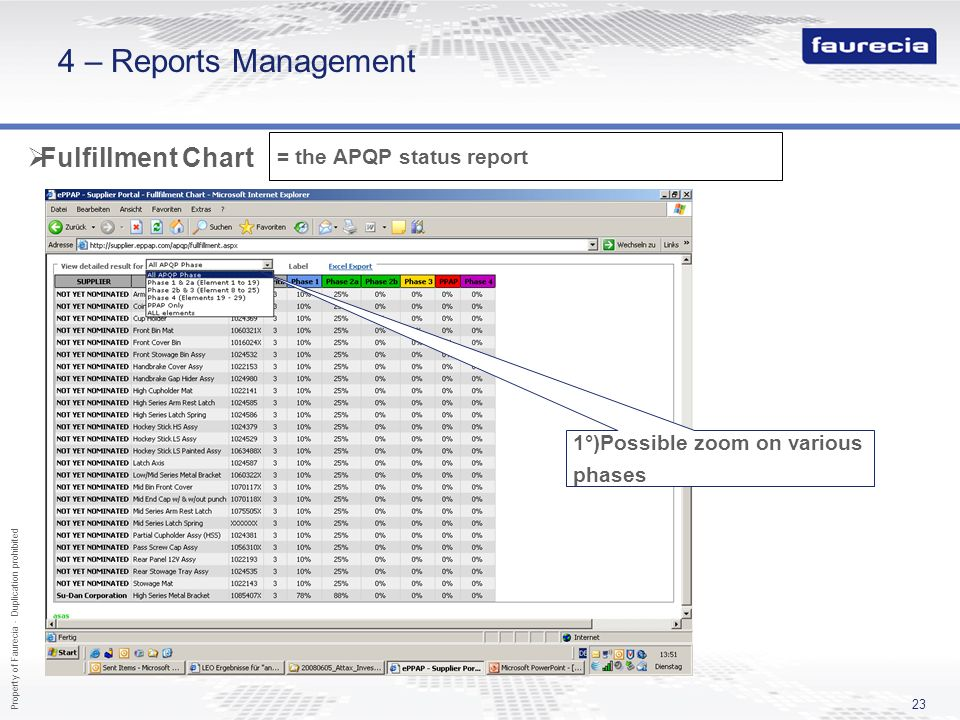 4 – Reports Management Fulfillment Chart = the APQP status report