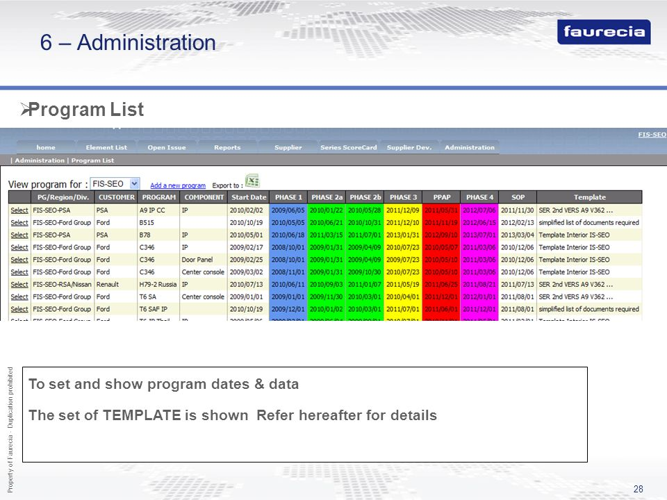 6 – Administration Program List PMS date to be entered here