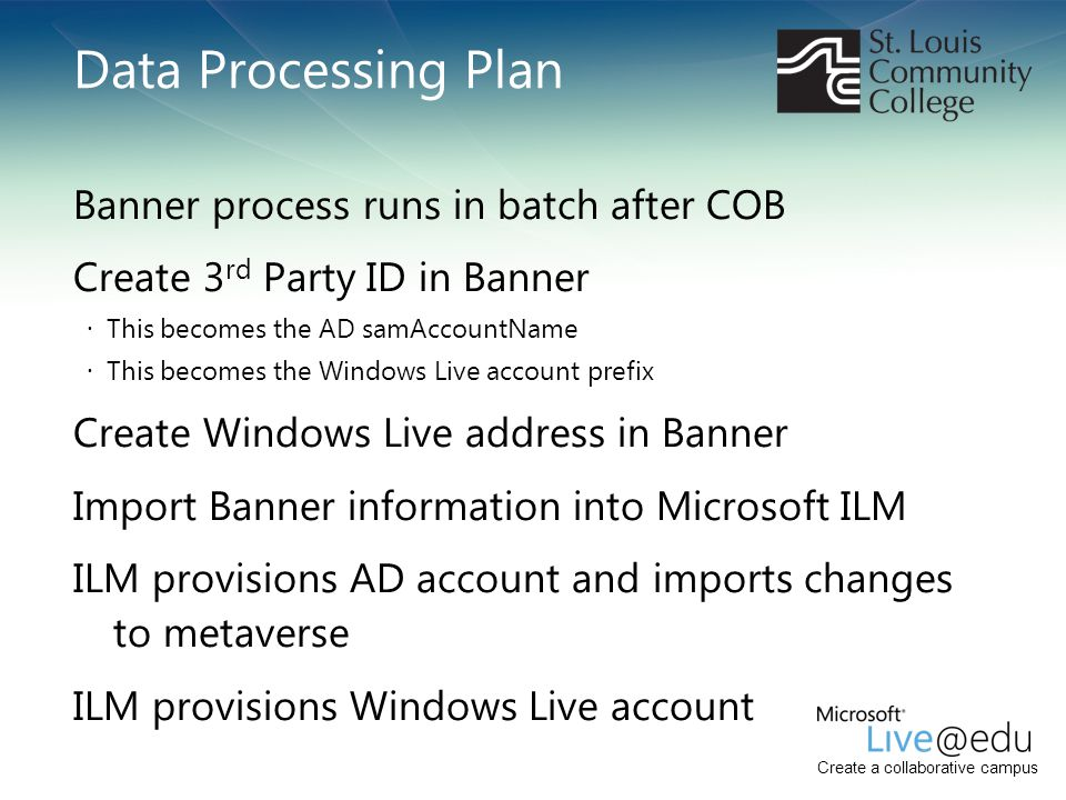 Data Processing Plan Banner process runs in batch after COB