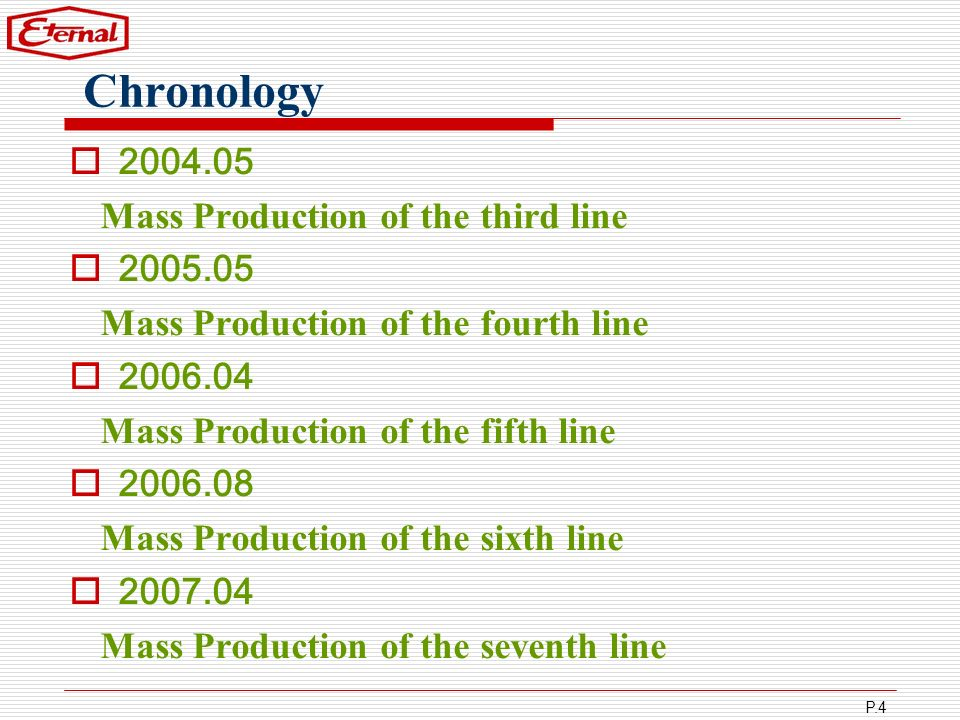 Chronology 2004.05 Mass Production of the third line 2005.05