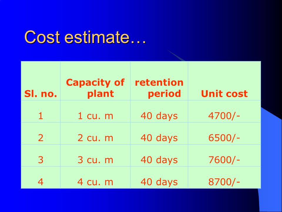 Cost estimate… Sl. no. Capacity of plant retention period Unit cost 1