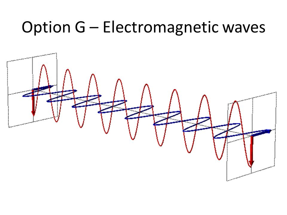 Option G – Electromagnetic waves