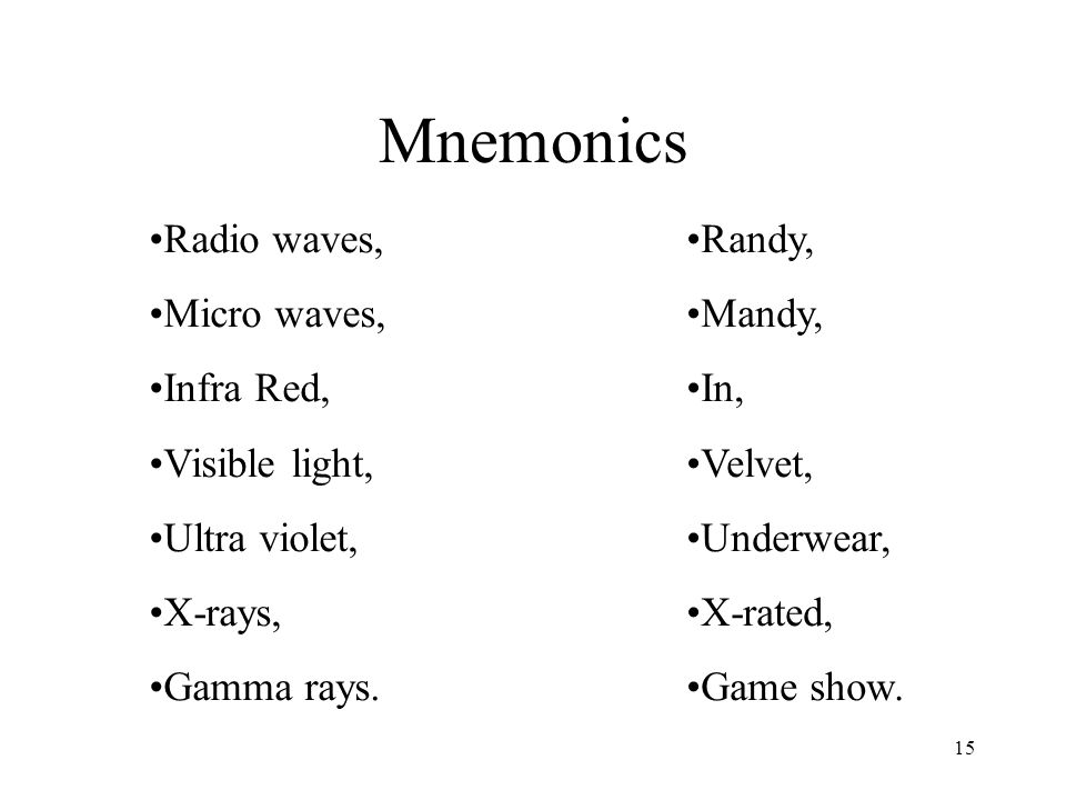 Mnemonics Radio waves, Micro waves, Infra Red, Visible light,