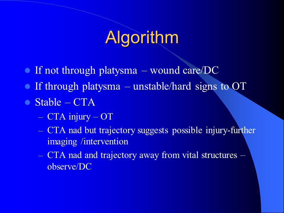 Algorithm If not through platysma – wound care/DC