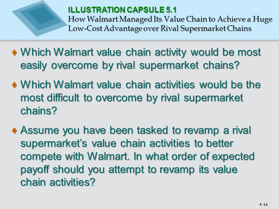 ILLUSTRATION CAPSULE 5.1 How Walmart Managed Its Value Chain to Achieve a Huge Low-Cost Advantage over Rival Supermarket Chains.