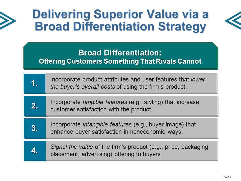 Delivering Superior Value via a Broad Differentiation Strategy
