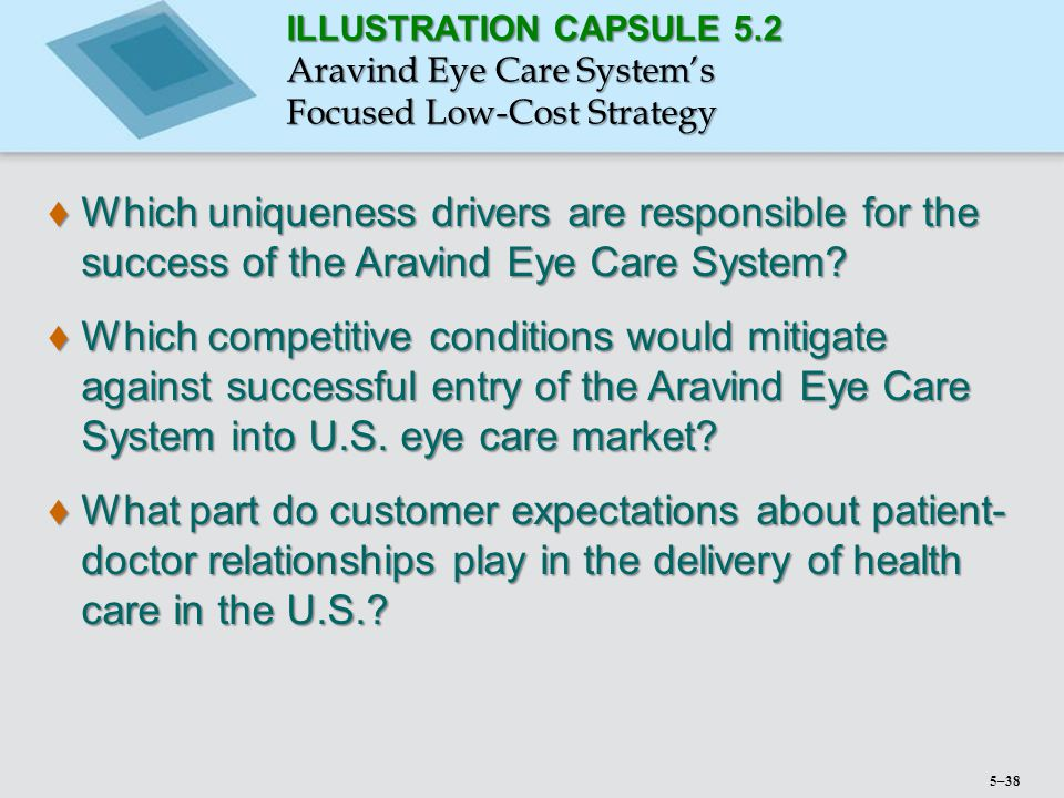 ILLUSTRATION CAPSULE 5.2 Aravind Eye Care System's Focused Low-Cost Strategy.