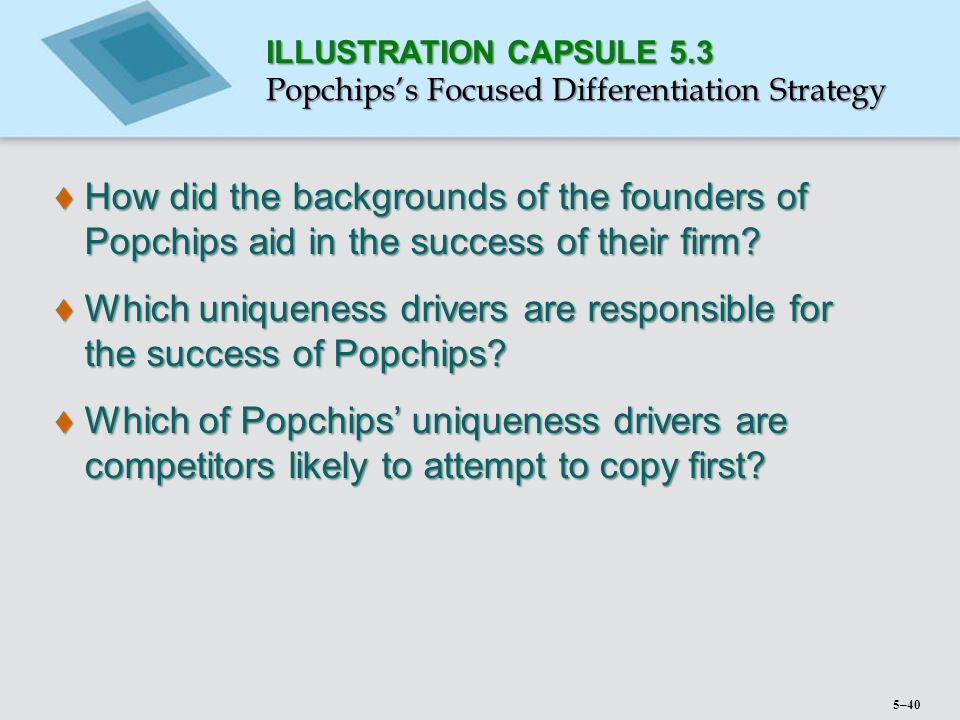 Which uniqueness drivers are responsible for the success of Popchips