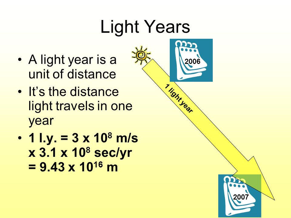 Light Years A light year is a unit of distance