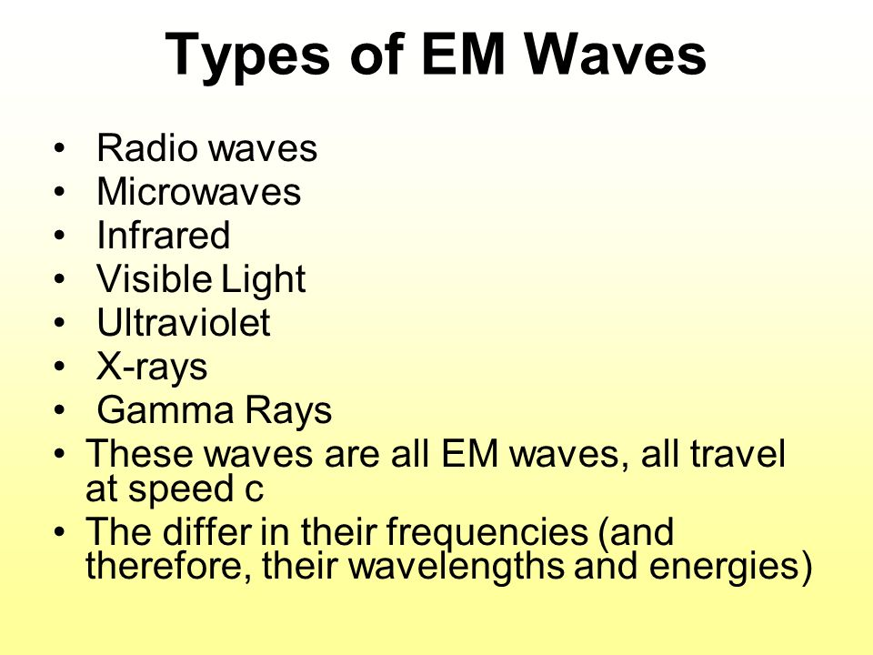 Types of EM Waves Radio waves Microwaves Infrared Visible Light