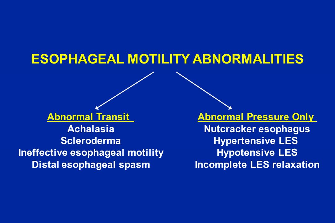 ESOPHAGEAL MOTILITY ABNORMALITIES