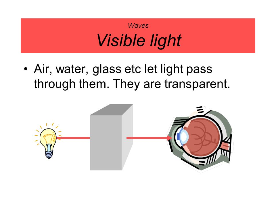 Waves Visible light Air, water, glass etc let light pass through them. They are transparent.