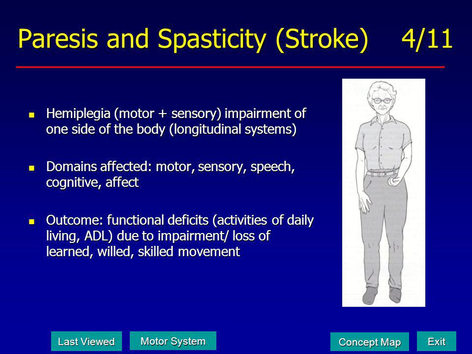 Paresis and Spasticity (Stroke) 4/11