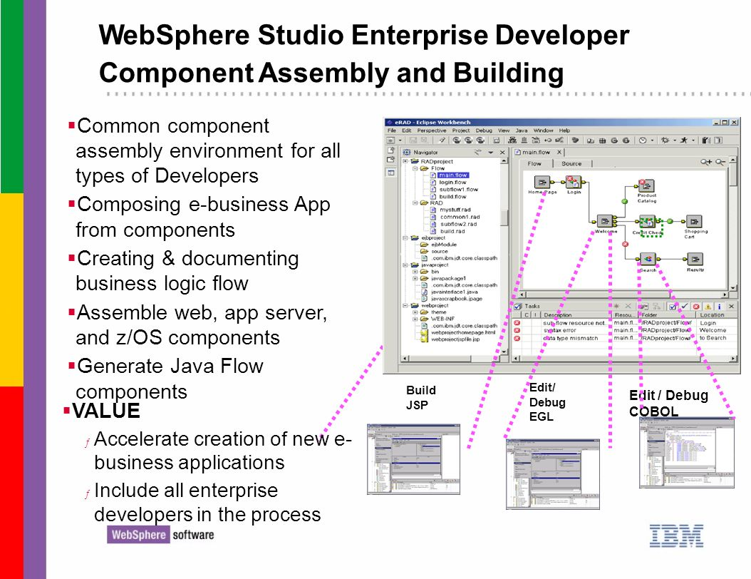 WebSphere Studio Enterprise Developer Component Assembly and Building