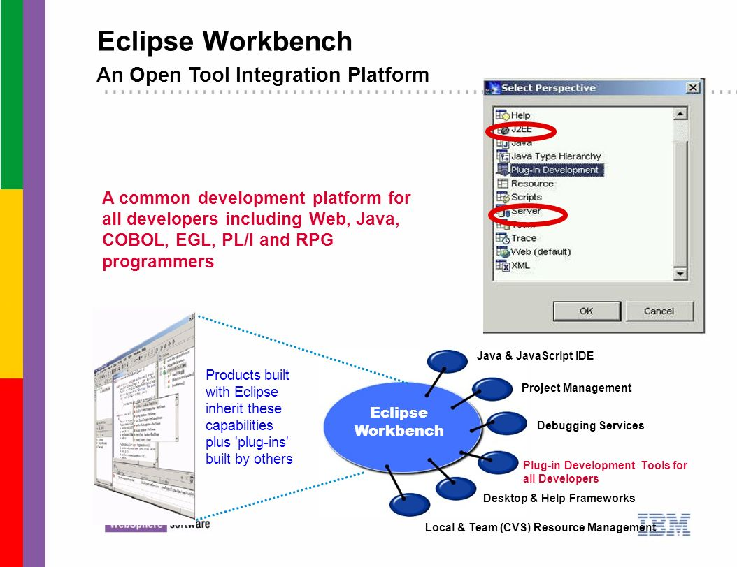 Eclipse Workbench An Open Tool Integration Platform