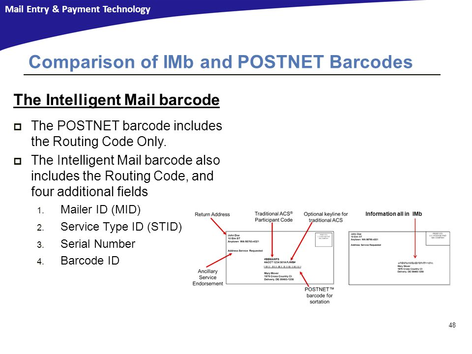 Comparison of IMb and POSTNET Barcodes