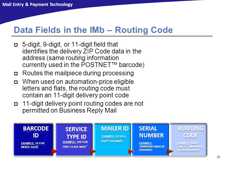 Data Fields in the IMb – Routing Code
