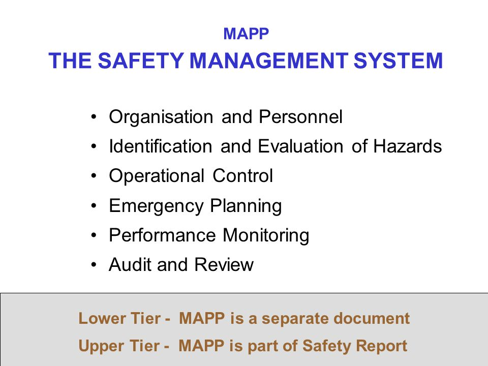 MAPP THE SAFETY MANAGEMENT SYSTEM