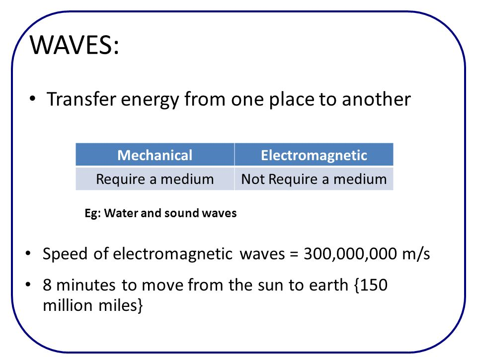 WAVES: Transfer energy from one place to another