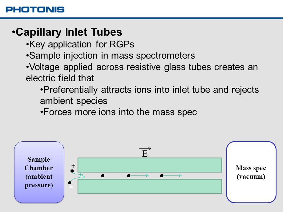 Capillary Inlet Tubes Key application for RGPs
