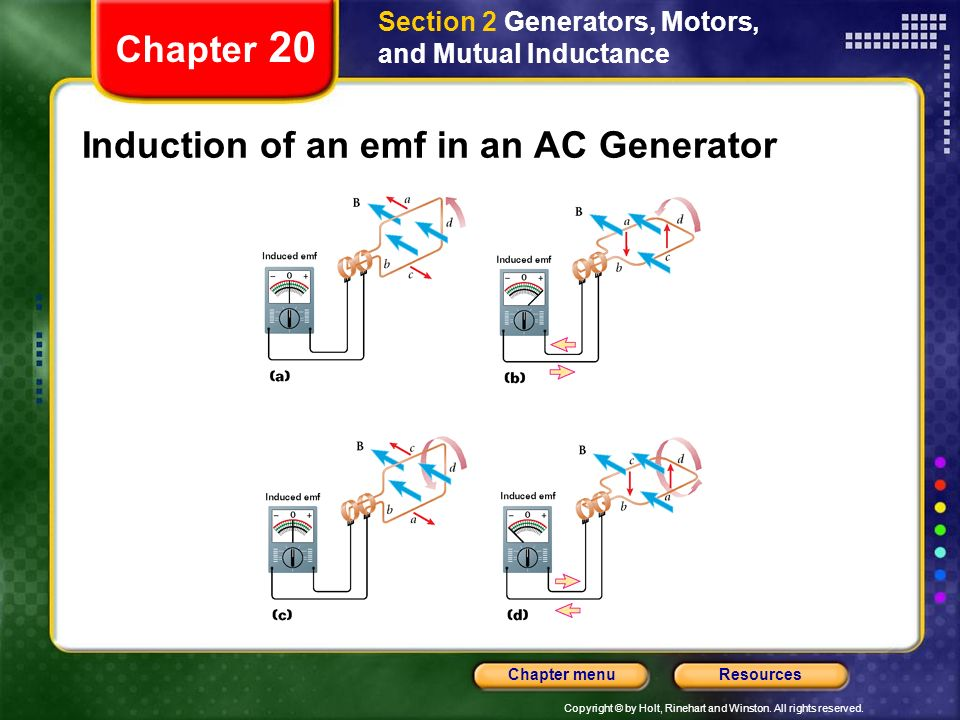 Induction of an emf in an AC Generator