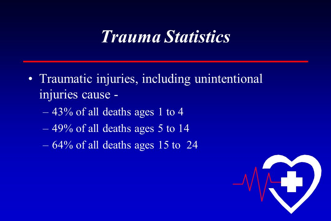 Trauma Statistics Traumatic injuries, including unintentional injuries cause - 43% of all deaths ages 1 to 4.
