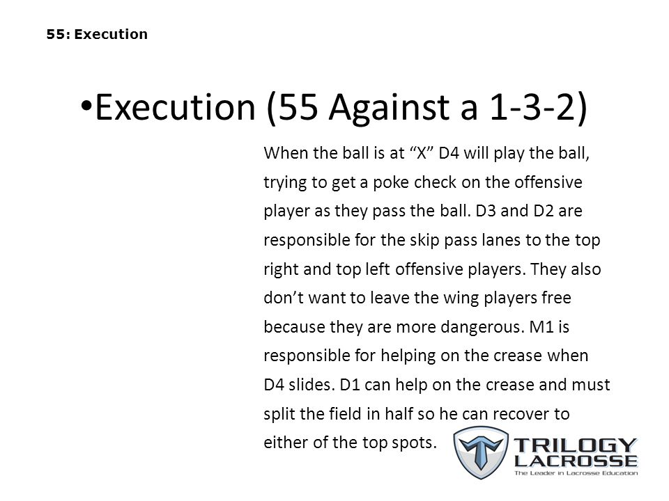 Execution (55 Against a 1-3-2)