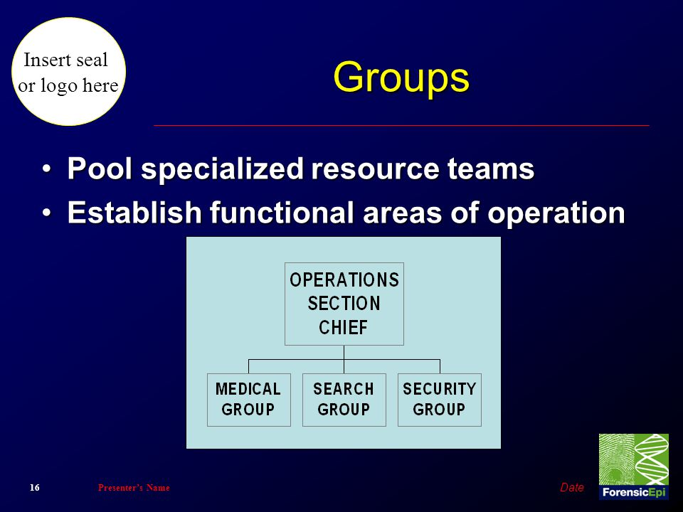 Groups Pool specialized resource teams