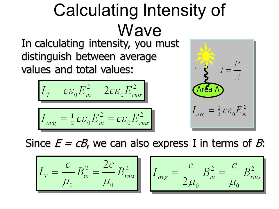 Calculating Intensity of Wave
