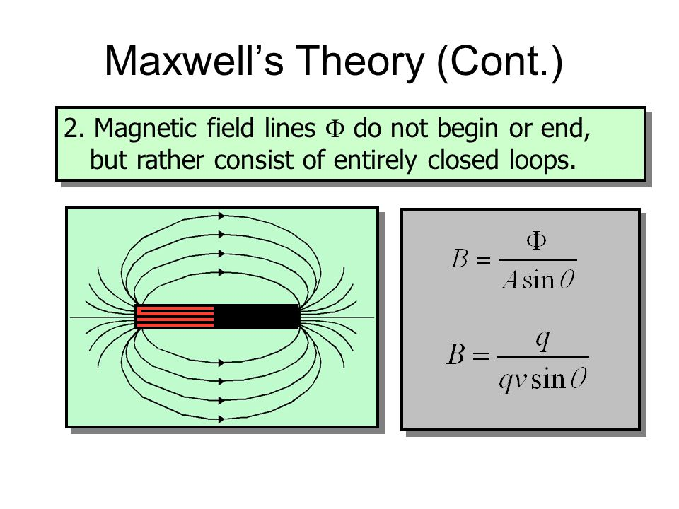 Maxwell's Theory (Cont.)