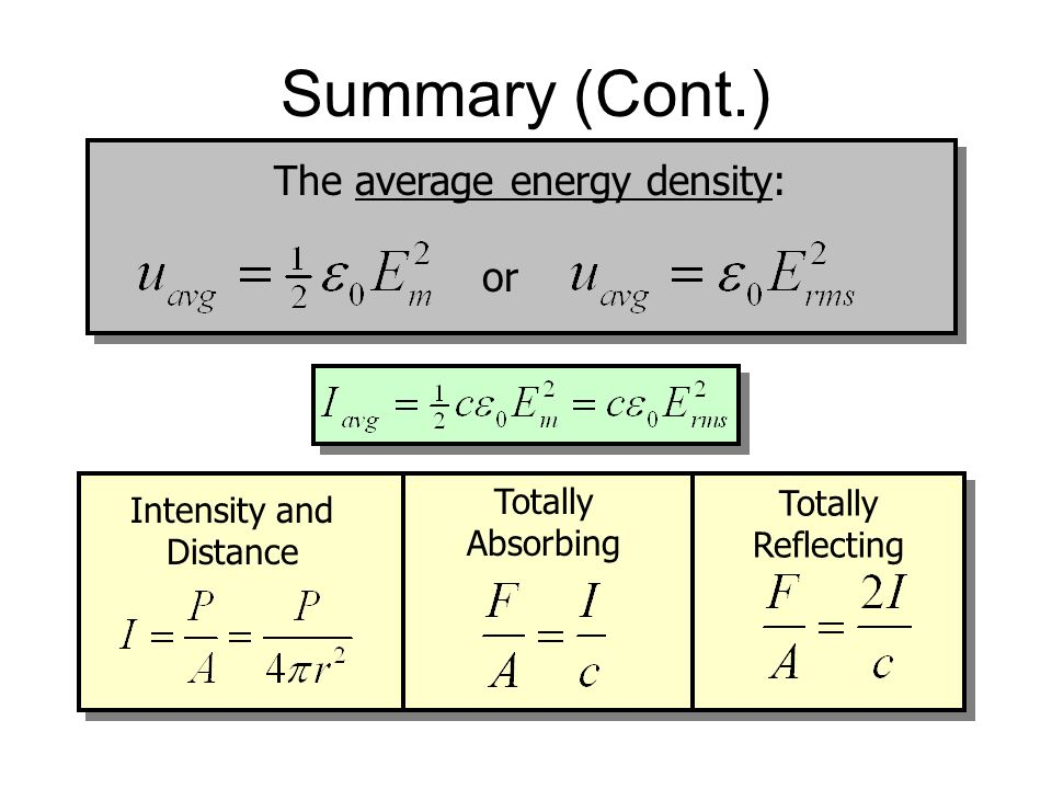 Summary (Cont.) The average energy density: or Totally Absorbing