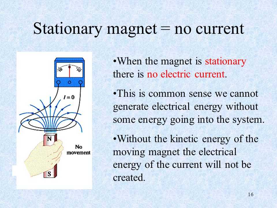 Stationary magnet = no current