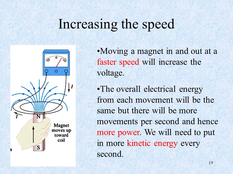 Increasing the speed Moving a magnet in and out at a faster speed will increase the voltage.