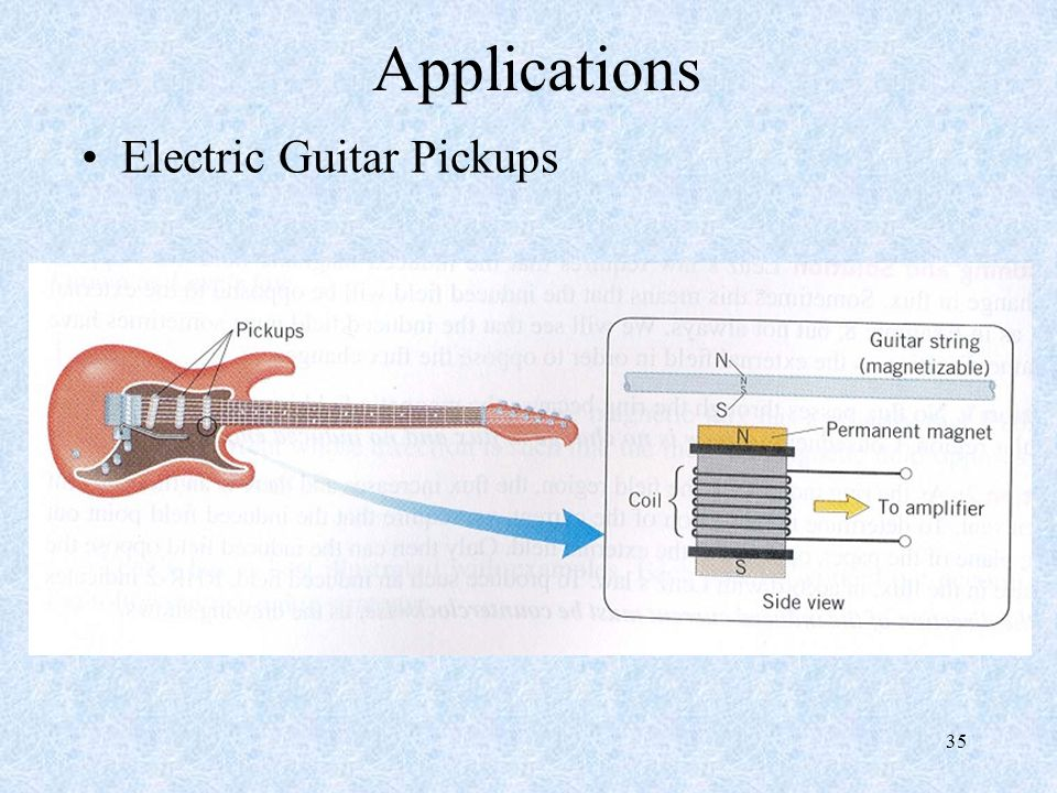 Applications Electric Guitar Pickups