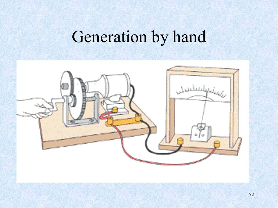 Generation by hand 52